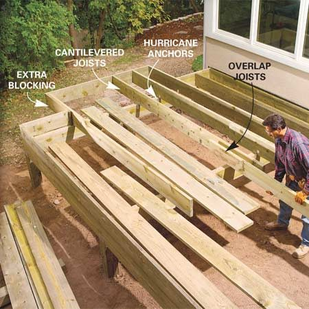 <b>Photo 6: Add joists</b></br> Cut the 2x10 joists and position them according to the dimensions in Figure C. Attach them to the beams with hurricane anchors. Overlap the cantilevered joists in the middle.