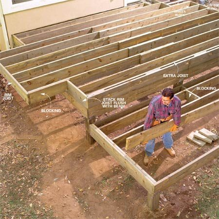 <b>Photo 8: Add joists and blocking</b></br> Cut the joists to length, drop them into their hangers and nail them with galvanized hanger nails. Cut and nail blocking between the joists at the midpoint.