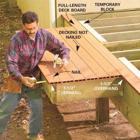 <b>Photo 9: Start the decking</b></br> Set a full-length deck board to overhang the joists by 1-1/2 in. and screw temporary blocks behind it. Cut six deck boards for the cantilevered section and press the tongues and grooves together. Measure the overhang (it should be 1-1/2 in.) and nail the first board into place. Unscrew the blocks and slide the decking back.
