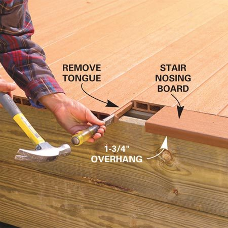 <b>Close up</b></br> Remove the tongue at one end with a chisel to allow a tight fit. Nail on the stair nosing board.