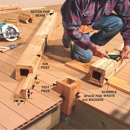 <b>Photo 15: Notch the 6x6s</b></br> Cut a test piece from a 6x6 scrap and use it to check the deck notching and as a guide for laying notches on the 6x6 pergola posts. Mark the waste with a scribbled line to avoid confusion. Use a circular saw to cut the notches and finish them with a handsaw.