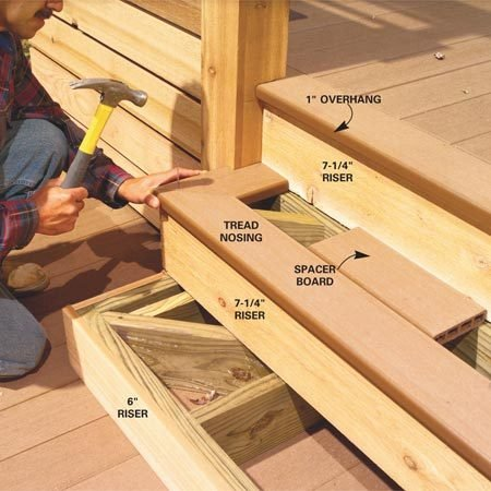 <b>Photo 19: Risers and treads</b></br> Cover the framing with 1x8 cedar riser boards ripped to fit. Then cut and nail on the treads. Use solid or square-edge decking for the treads. Miter the corners of the outside treads to conceal the hollow interior of the deck boards.
