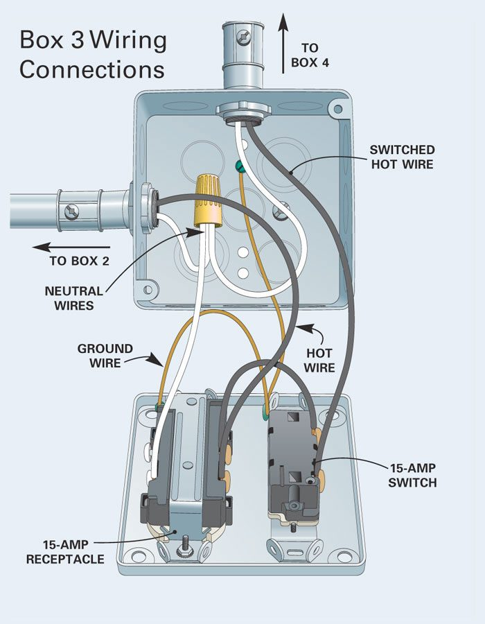 Watch moreover Lighting Wiring Diagram in addition 3 Way Switch Wiring Diagram furthermore Electrics Two Way Lighting also Project2. on wiring double gang switch connections