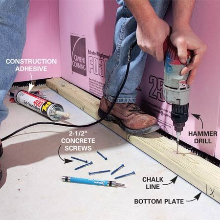 <b>Photo 4: Anchor the bottom plate</b></br> Squeeze a 1/4-in. bead of construction adhesive to bottom plates and position them. Then predrill with a hammer drill and anchor them with concrete screws.