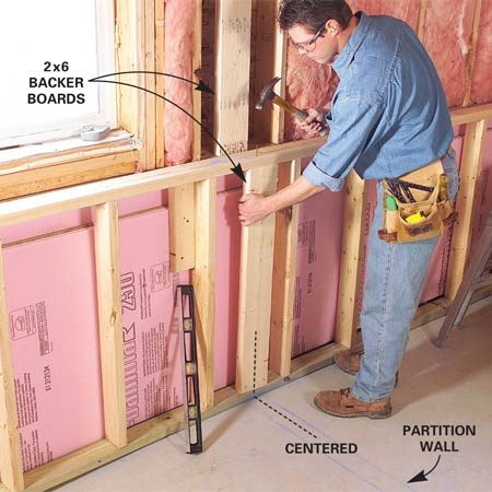 <b>Photo 1: Install backer boards</b></br> Mark both sides of partition walls with chalk lines, then center and nail 2x6 backer boards in walls that they join.