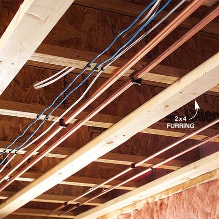 <b>Photo 3: Install furring boards</b></br> Fur down ceilings with 2x4s so the drywall will conceal surface-mounted pipes and/or wires.