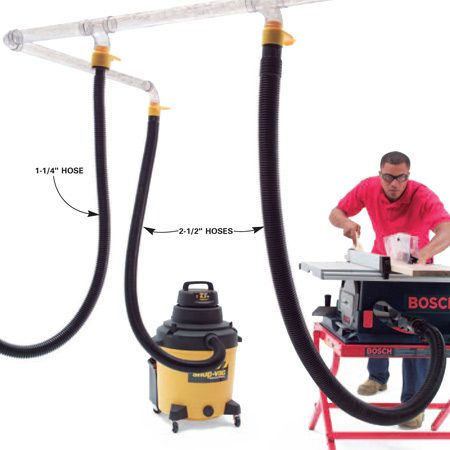 <b>Install a dedicated system</b></br> The dust collection system we used is made by Shop-Vac. This and other systems are available at home centers, hardware stores and on-line.