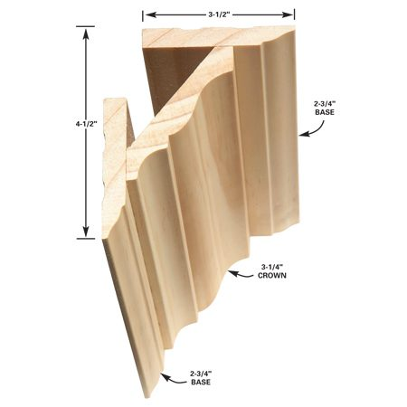<b>Figure A: Three-Piece Crown</b></br> Three-piece Crown Molding