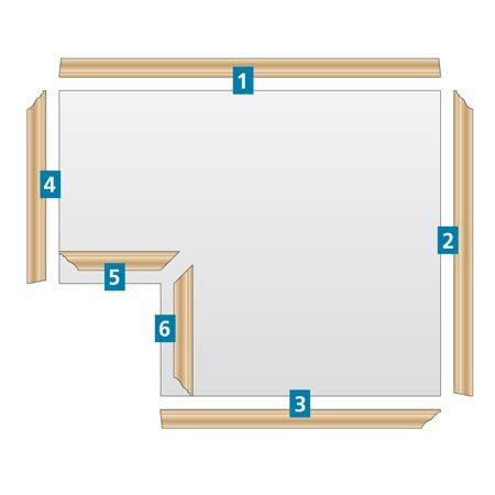 <b>Figure B: Order of Installation</b></br> At inside corners, a coped end fits over a square-cut end. In rectangular rooms, the last piece is often coped on both ends. In odd-shaped rooms like this one, you can usually avoid double-coped pieces. Outside corners are formed by two miter cuts.