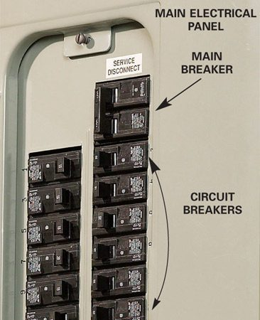 <b>Photo 1: Check the breakers</b></br> Locate the circuit breaker box (or fuse box) and open the door to search for tripped circuit breakers.