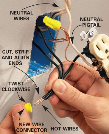 <b>Photo 2: Reinstall the connector</b></br> Gather the wires, making sure their ends are lined up, and twist on a new wire connector. Twist clockwise. Match the connector to the number of wires by reading the label on the wire connector packaging.