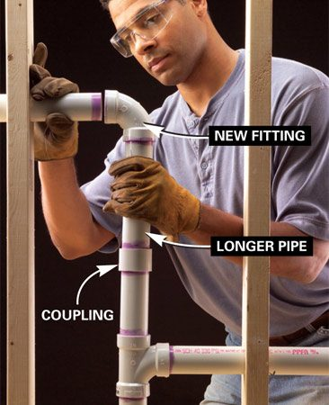 <b>Photo 2: The solution</b></br> Saw out the bad section. Fix the goof, using new parts if necessary. Use a coupling to rejoin the parts. Prime (if needed) and cement the parts together.