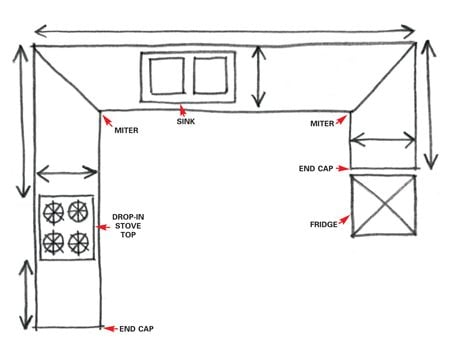 <b>Kitchen countertop plan</b></br> Before ordering, check and recheck every measurement, including the location of all appliances and sinks.  Custom countertops are generally non-returnable.