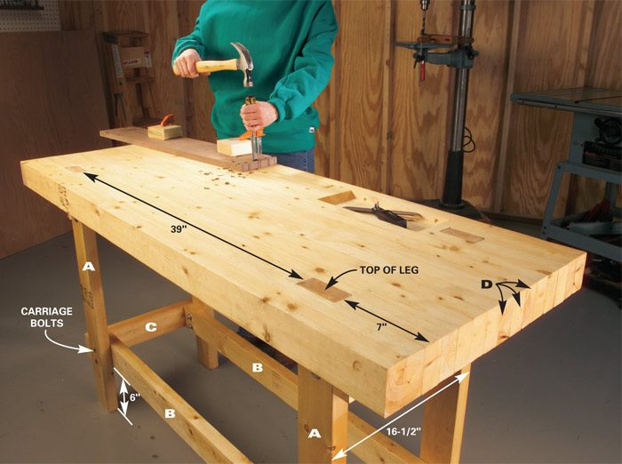 Build a work bench on a budget the family handyman for Best builders workshop deck