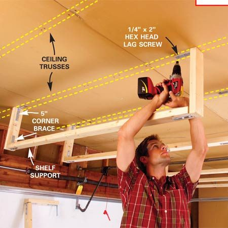 <b>Photo 2</b></br> Build three identical shelf supports, align the side supports, and predrill and lag-screw each into the center of the ceiling trusses/joists.