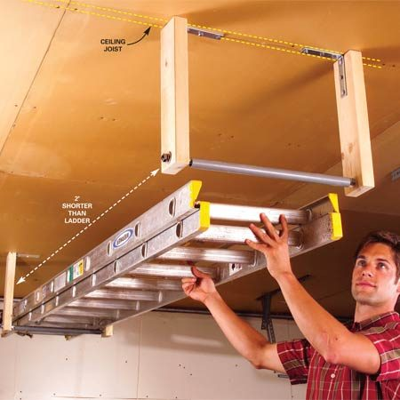 <b>Out-of-the-way ladder storage</b></br> Build two identical brackets, then screw them both to ceiling joists with 1/4 x 2-in. lag screws. Space the brackets so the ladder will extend at least 1 ft. beyond the end of each one.