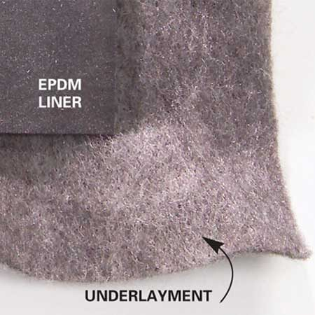 <b>Underlayment</b></br> Underlayment cushions the EPDM liner from rocks and roots.  Commercial underlayment is available at pond suppliers