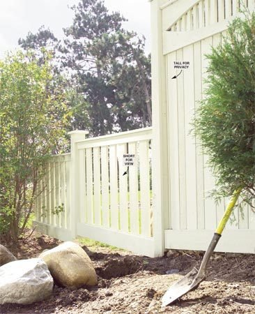 <b>Consider different designs</b><br/>Change the fence design to meet your needs.