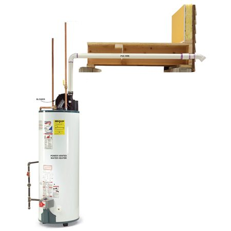 <b>Power-vented water heater</b><br/>Power-vented water heaters work the same as ordinary water heaters, but the exhaust gases are blown out with a small fan instead of rising upwards through metal pipes.
