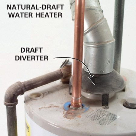 <b>Natural-draft water heater</b><br/>The hot exhaust gases from a natural-draft water heater rise through an open draft diverter and out through a metal duct.