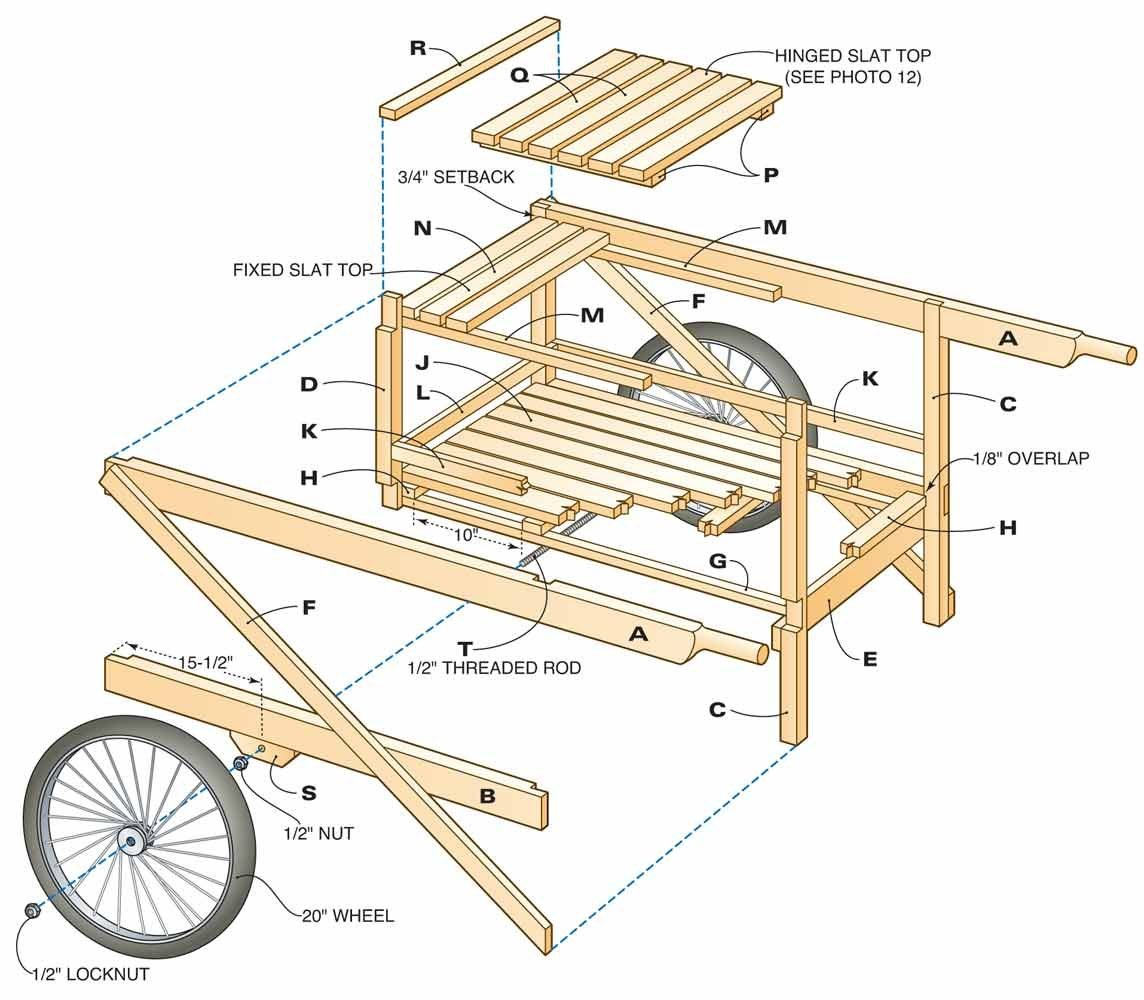 Figure B: Wooden cart exploded diagram