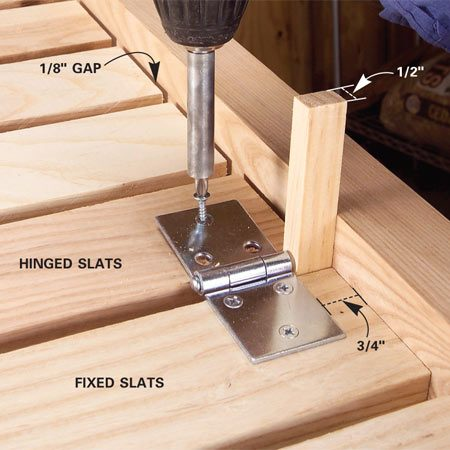 <b>Photo 12: Attach the hinges</b></br> Set the hinged section on the top ledge, space it 1/2 in. from the fixed slats, and attach the hinges with 3/4-in. screws. Leave a 1/8-in. gap on each side.