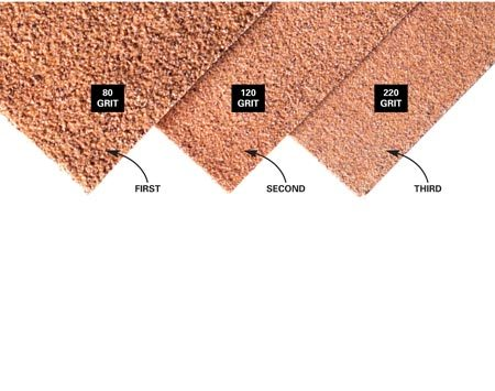 <b>Three basic sandpaper grits</b></br> Using grit sizes 80, 120 and 220 will smooth most wood projects quickly.