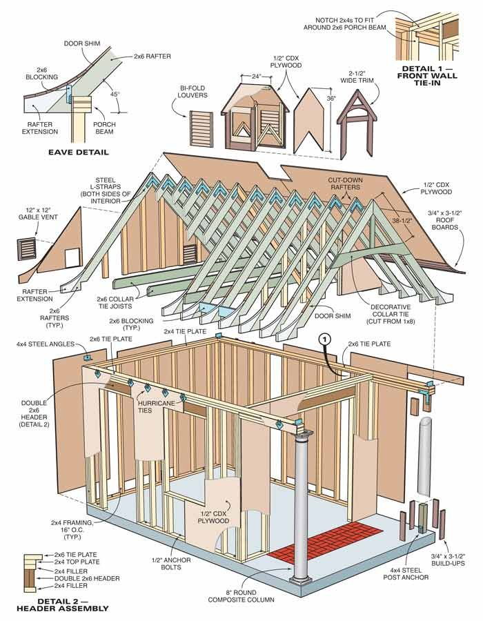 Shed framing detail