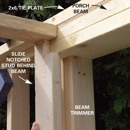 <b>Notch the corner stud</b></br> Notch the front wall corner studs to fit around the 2x6 porch beam.