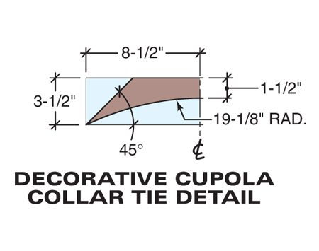 Decorative cupola collar tie detail