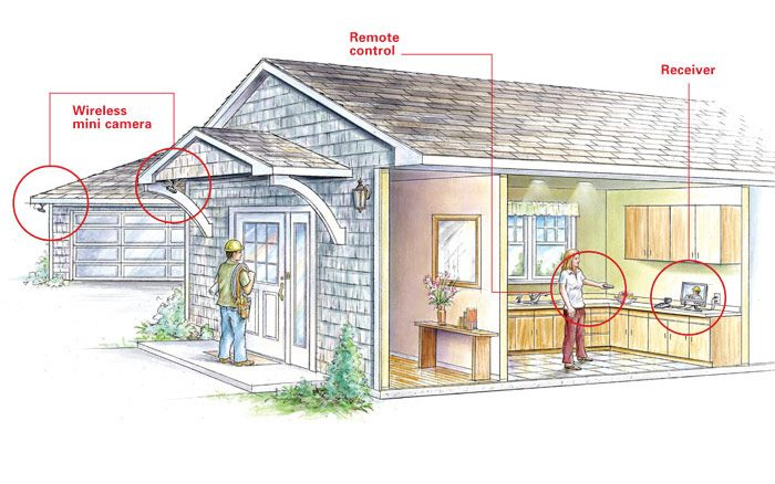 How To Install Outdoor Surveillance Cameras The Family