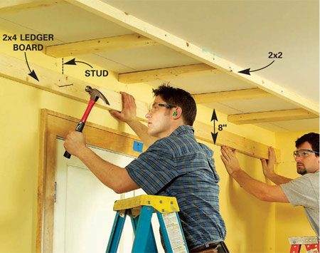 <b>Photo 3: Add ledgers</b></br> Nail 2x2s to the ends of the 2x4 blocks. Then snap a chalk line on the wall 8 in. down from the ceiling and nail 2x4 ledgers into the wall studs with 16d nails.