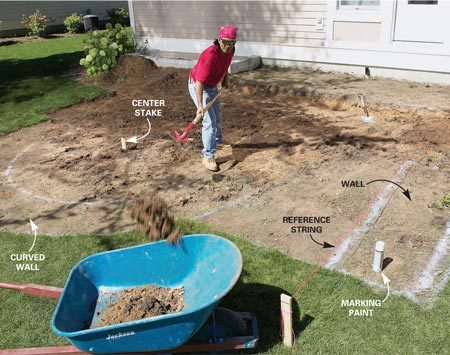 <b>Photo 3: Excavate the patio and footings</b></br> Measure and mark the patio and wall positions with marking paint. Use a string and center stake to mark the curved wall. Dig out the patio to 9 in. below the string line. Dig footings for the walls 12 in. below the grade at its lowest point. Level the footing bottoms.