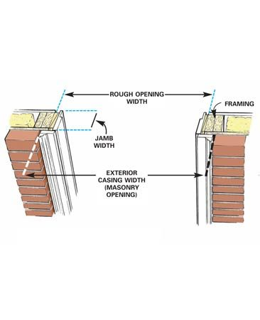 Image Result For How Much To Install Garage Door