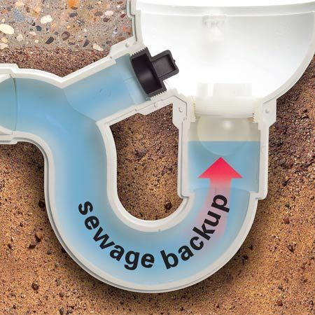 <b>Floor drain backwater valve</b></br> When the sewage level rises, the floating ball seats tightly against the insert and keeps sewage from flowing out onto the floor.
