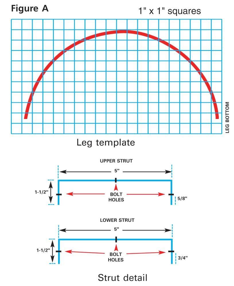 Figure A: Leg template and strut detail