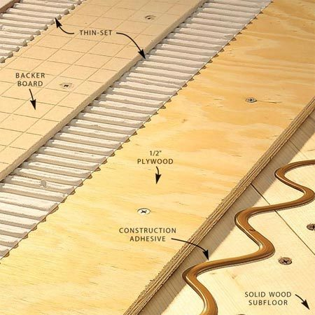 <b>Elements of a solid subfloor</b></br> Wooden subfloors in older houses need to be strengthened and stabilized before backer board and tile are installed.  The best method is to refasten the subfloor, then add a layer of plywood.