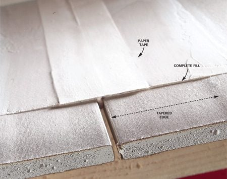 <b>Photo 1: Properly taped joint</b></br> The tape is embedded the in the setting compound, which completely fills the tapered drywall edges, making the wall flat. Regular compound would shrink when dry, creating a dip.