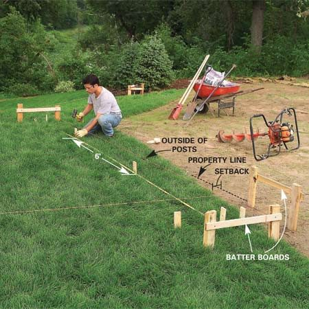 "<b>Photo 1: Establish the corners and mark posts</b></br> Stretch a string line along the fence line, using ""batter boards"" to establish the corners. Drive stakes to mark postholes every 6 ft."