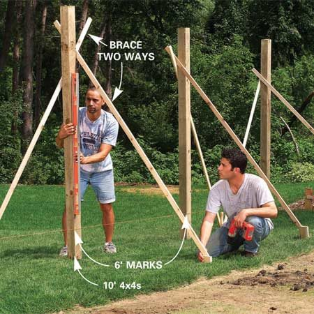 <b>Photo 3: Plumb and brace the posts</b><br/>Drop the posts into the holes and align one side along the string and the corners with the marks. Plumb them, bracing them in two directions.