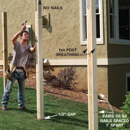 <b>Photo 5: Add pairs of 1 x 4s to the posts</b></br> Nail 8-ft. 1x4s to the panel sides of the posts as shown, using pairs of 2-in. siding nails spaced every 8 in. Allow 1/2-in. clearance at the ground.