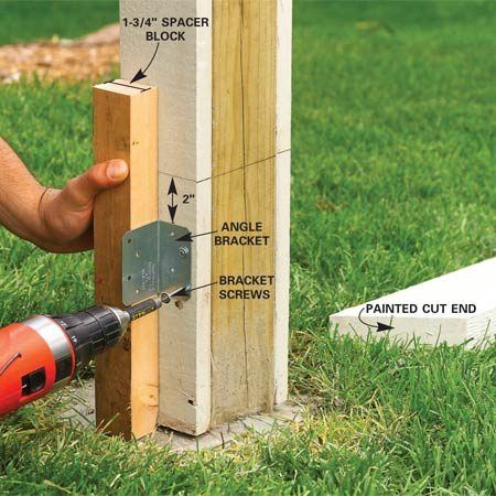 <b>Photo 7: Install the rails with metal angles</b><br/>Screw 2x3 angle brackets to the center of each post as shown using 1-1/4 in. joist hanger screws and a 1-3/4 in. spacer block. Then screw the bottom rails to the metal angles.