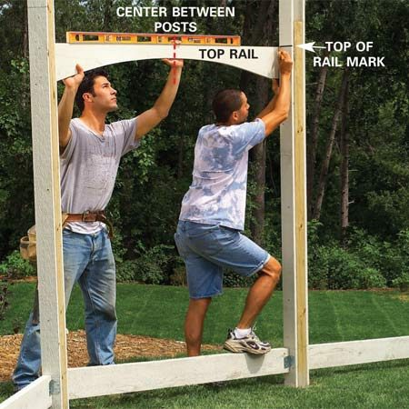 <b>Photo 9: Level and mark the posts</b></br> Mark the posts 6 ft. above the concrete, leveling between posts. Cut the curves on the upper 1x8s, hold them in place and mark their length. Cut them to length, minus 1/8 in.