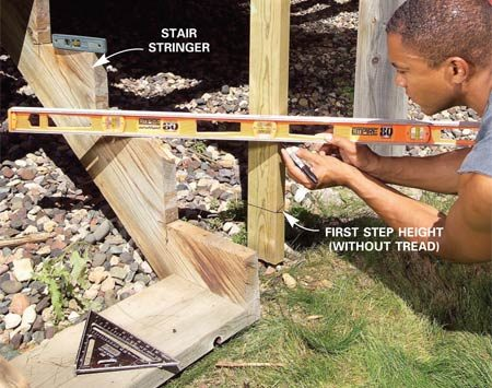 <b>Photo 2: Record stair tread heights</b></br> Mark the height of a stair tread on a nearby post or stake for later reference. Then remove the stringers and save the best one for a pattern.