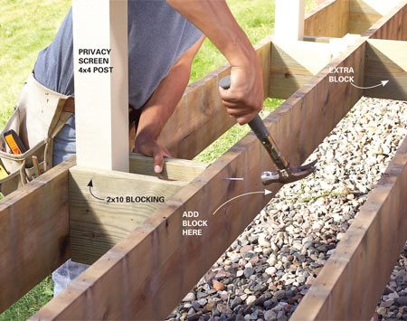 <b>Photo 5: Add extra blocking </b></br> Bolster the taller privacy screen 4x4 posts by adding blocks on both sides of each post. Add one more block between the second and the third rows of joists directly behind the double blocks.