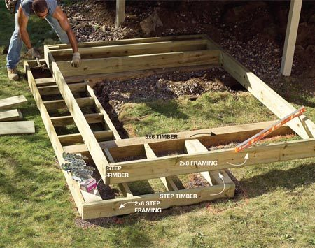 <b>Photo 12: Finish framing the steps and landing</b></br> Dig the two lower 6x6 footing trenches; add gravel and level in the two step support timbers. Then frame the step, reset the landing and add the landing joists. Cut and nail on the fascia and lay the decking (see Figure A for details).