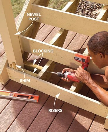 <b>Photo 16: Add risers and treads</b></br> Cut the risers and nail them to the stringers with 2-1/2 in. siding nails. Plumb and anchor the bottom newel post with screws and blocking. Then cut and add the stair treads.