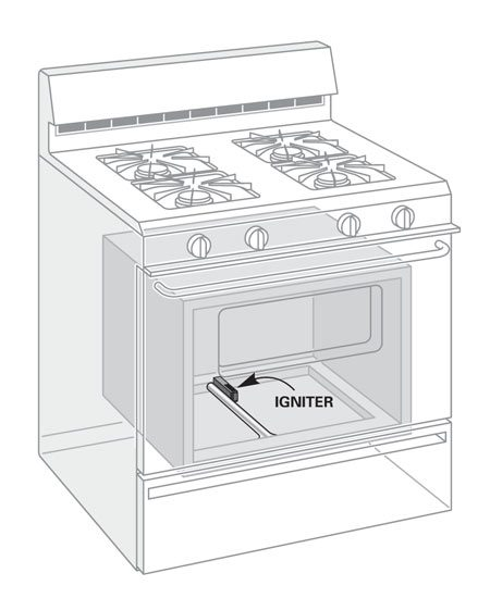 Igniter location in a gas oven