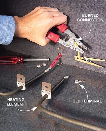 <b>Photo 1: Replace bad wire ends</b></br> Remove the mounting screws and pull the element out far enough to inspect the wires. Replace broken, frayed or charred wire ends. First cut off the damaged section and strip off about 3/8 in. of the insulation.
