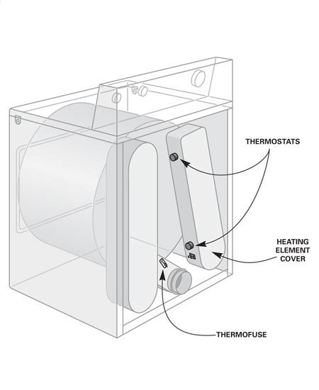 Figure D electric dryer